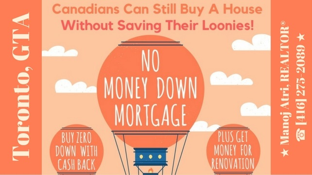 No Money Down Payment Mortgage